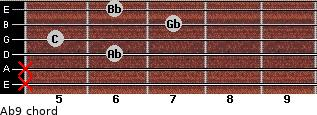 Ab9 for guitar on frets x, x, 6, 5, 7, 6