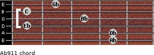 Ab9/11 for guitar on frets 4, 4, 1, 3, 1, 2