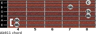 Ab9/11 for guitar on frets 4, 4, 8, 8, 7, 8
