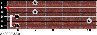 Abº9\11\13\A# for guitar on frets 6, 10, 6, 7, x, 7