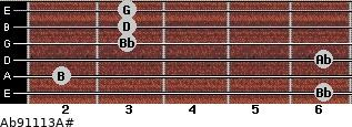 Abº9\11\13\A# for guitar on frets 6, 2, 6, 3, 3, 3