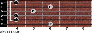 Ab9/11/13/A# for guitar on frets 6, 4, 4, 5, 6, 4