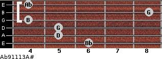 Abº9\11\13\A# for guitar on frets 6, 5, 5, 4, 8, 4