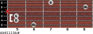 Abº9\11\13\A# for guitar on frets 6, 5, 5, x, 9, 7