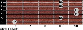 Ab9/11/13/A# for guitar on frets 6, 9, 10, 10, 9, 9