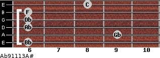 Ab9/11/13/A# for guitar on frets 6, 9, 6, 6, 6, 8