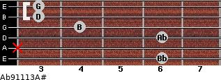 Abº9\11\13\A# for guitar on frets 6, x, 6, 4, 3, 3