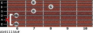 Abº9\11\13\A# for guitar on frets 6, x, 6, 7, 8, 7