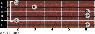 Abº9/11/13/Bb for guitar on frets 6, 2, 6, 6, 3, 2