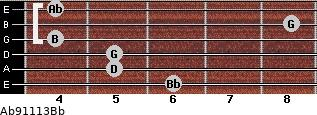 Abº9\11\13\Bb for guitar on frets 6, 5, 5, 4, 8, 4