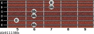 Abº9/11/13/Bb for guitar on frets 6, 5, 6, 6, 7, 7
