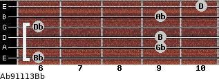 Abº9/11/13/Bb for guitar on frets 6, 9, 9, 6, 9, 10