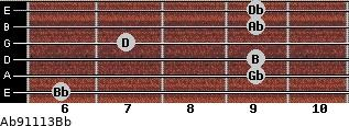 Abº9/11/13/Bb for guitar on frets 6, 9, 9, 7, 9, 9