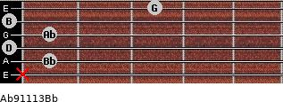 Abº9\11\13\Bb for guitar on frets x, 1, 0, 1, 0, 3