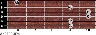 Ab9/11/13/Db for guitar on frets 9, 9, 10, 10, 9, 6