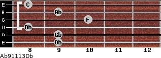 Ab9/11/13/Db for guitar on frets 9, 9, 8, 10, 9, 8