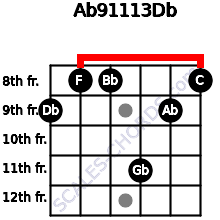 Ab9/11/13/Db for guitar on frets 9, 8, 8, 11, 9, 8