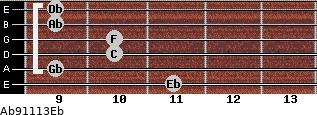 Ab9/11/13/Eb for guitar on frets 11, 9, 10, 10, 9, 9