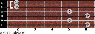 Ab9/11/13b5/A# for guitar on frets 6, 5, 6, 5, 2, 2