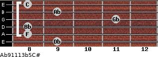 Ab9/11/13b5/C# for guitar on frets 9, 8, 8, 11, 9, 8