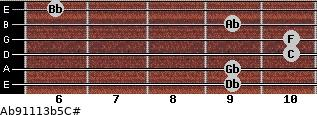 Ab9/11/13b5/C# for guitar on frets 9, 9, 10, 10, 9, 6