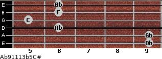 Ab9/11/13b5/C# for guitar on frets 9, 9, 6, 5, 6, 6
