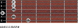 Ab9/11/13b5/F# for guitar on frets 2, 1, 0, 1, 1, 1