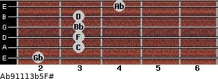 Ab9/11/13b5/F# for guitar on frets 2, 3, 3, 3, 3, 4