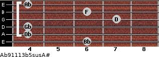 Ab9/11/13b5sus/A# for guitar on frets 6, 4, 4, 7, 6, 4