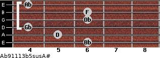 Ab9/11/13b5sus/A# for guitar on frets 6, 5, 4, 6, 6, 4
