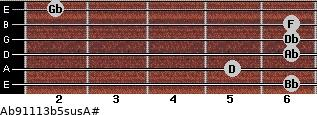 Ab9/11/13b5sus/A# for guitar on frets 6, 5, 6, 6, 6, 2