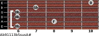 Ab9/11/13b5sus/A# for guitar on frets 6, 8, 6, 6, 7, 10