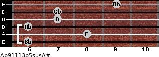 Ab9/11/13b5sus/A# for guitar on frets 6, 8, 6, 7, 7, 9