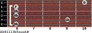 Ab9/11/13b5sus/A# for guitar on frets 6, 9, 6, 6, 6, 10