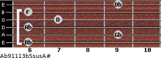 Ab9/11/13b5sus/A# for guitar on frets 6, 9, 6, 7, 6, 9