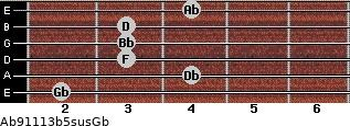 Ab9/11/13b5sus/Gb for guitar on frets 2, 4, 3, 3, 3, 4