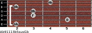 Ab9/11/13b5sus/Gb for guitar on frets 2, 5, 3, 3, 2, 4