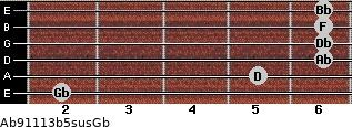 Ab9/11/13b5sus/Gb for guitar on frets 2, 5, 6, 6, 6, 6