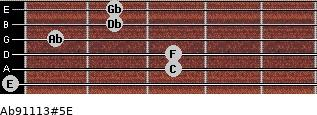 Ab9/11/13#5/E for guitar on frets 0, 3, 3, 1, 2, 2