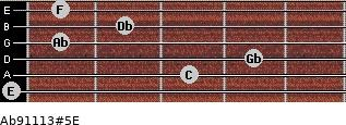 Ab9/11/13#5/E for guitar on frets 0, 3, 4, 1, 2, 1
