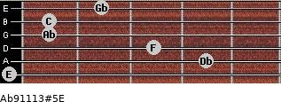 Ab9/11/13#5/E for guitar on frets 0, 4, 3, 1, 1, 2