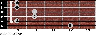 Ab9/11/13#5/E for guitar on frets 12, 9, 10, 10, 9, 9