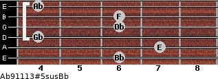 Ab9/11/13#5sus/Bb for guitar on frets 6, 7, 4, 6, 6, 4