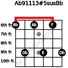 Ab9/11/13#5sus/Bb for guitar on frets 6, 9, 6, 9, 6, 9