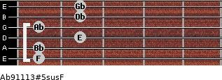 Ab9/11/13#5sus/F for guitar on frets 1, 1, 2, 1, 2, 2