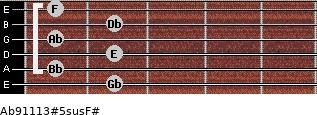 Ab9/11/13#5sus/F# for guitar on frets 2, 1, 2, 1, 2, 1
