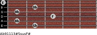 Ab9/11/13#5sus/F# for guitar on frets 2, 1, 3, 1, 2, 0