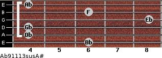 Ab9/11/13sus/A# for guitar on frets 6, 4, 4, 8, 6, 4