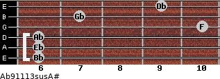 Ab9/11/13sus/A# for guitar on frets 6, 6, 6, 10, 7, 9