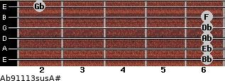 Ab9/11/13sus/A# for guitar on frets 6, 6, 6, 6, 6, 2